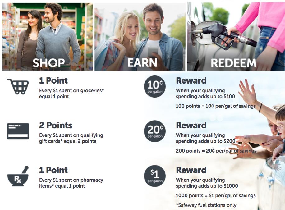 safeway gas rewards points