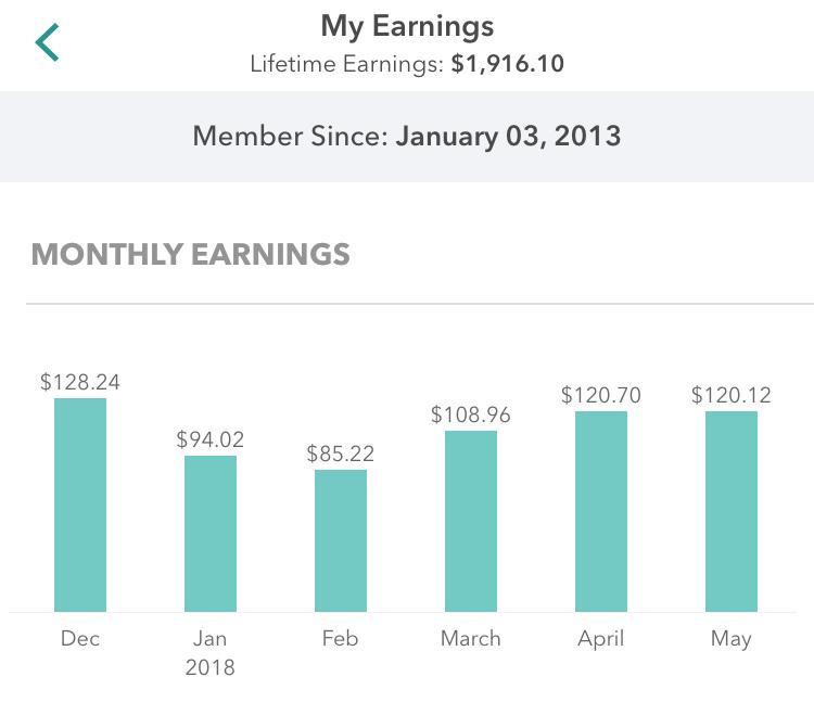 Ibotta - earnings