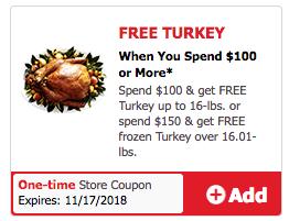 Safeway Free Turkey Coupon
