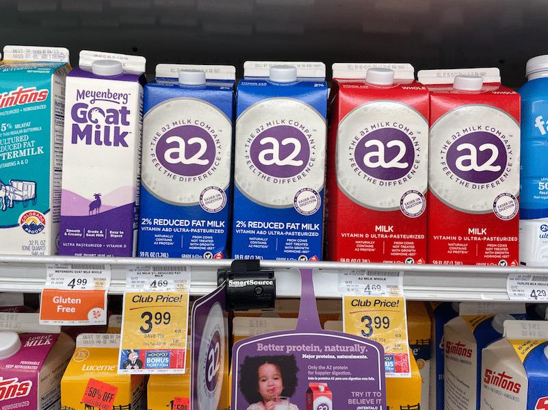a2_Milk_price