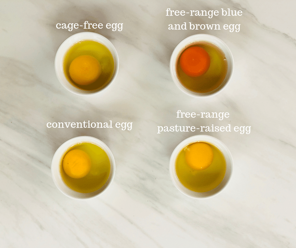 cage_free_eggs_compared_to_Conventional_eggs