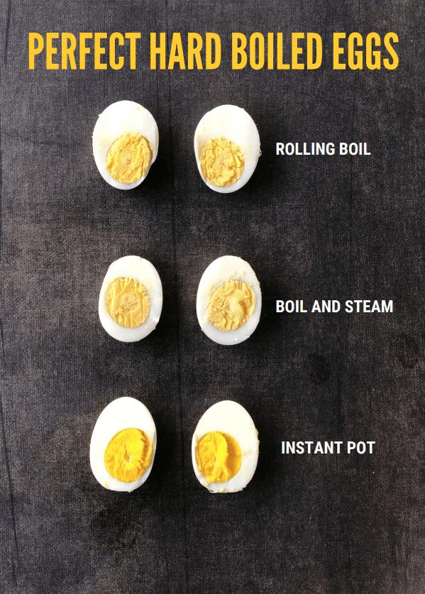 perfect_Hard_Boiled_Eggs